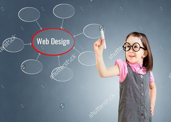 Website Design - Why Choose Wordpress 1 stock photo cute little girl wearing business dress and writing diagram of centralization blue background 396074545