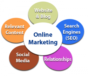 Internet Marketing Bedford