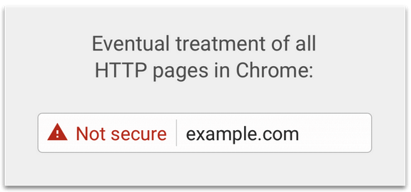 Is Your Site Secure? - It's Time To Invest In An SSL Certificate 1 Chrome Warning
