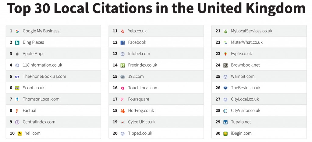 UK Citations