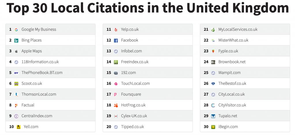 UK Citations