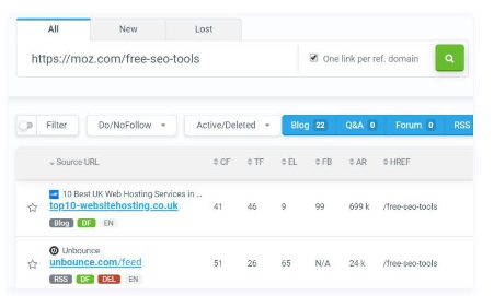 Link Building Analyses