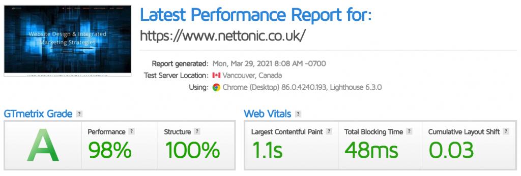 Core Web Vitals – An Important Google Update in 2021 1 GTmetrix Test